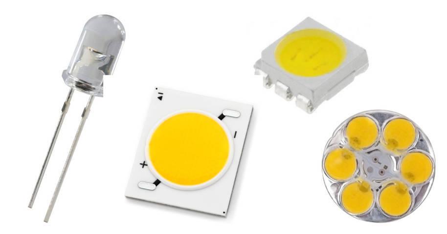 Giới thiệu những điều cần biết thú vị về đèn led